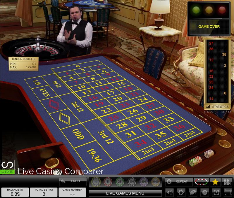 casino online betting ra sonnengott