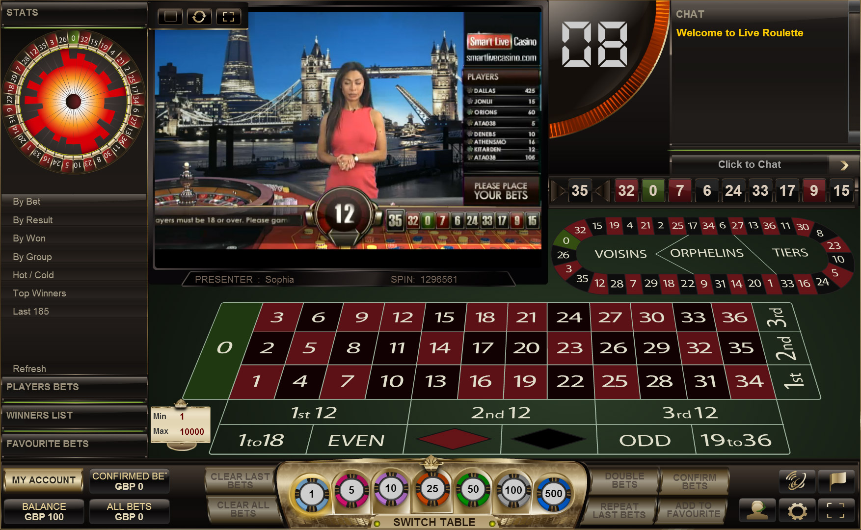 Maryland live roulette minimum bet